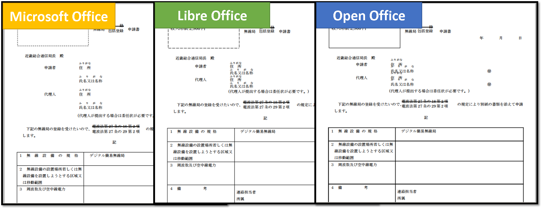 無料Officeの2強を徹底比較 OpenOffice vs LibreOffice | 本気